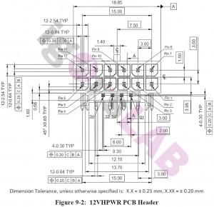 PCIe gen5